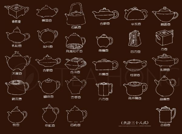 Tea Log