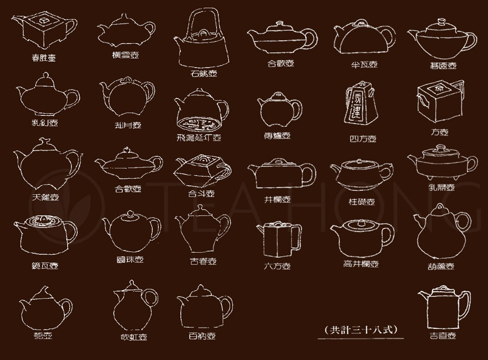 Yixing teapots:  Standard traditional forms