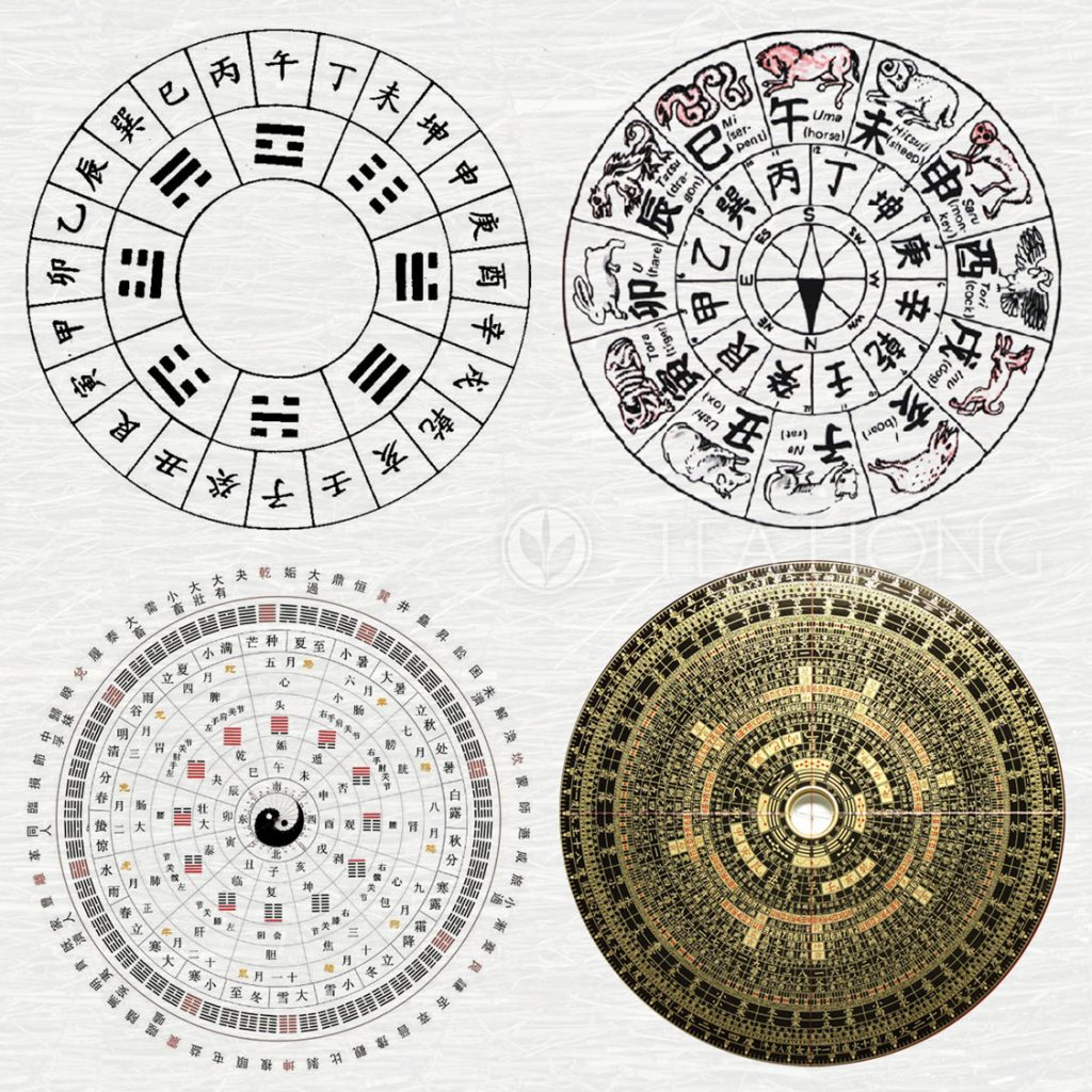 The Zodiac signs as related to the 24 solar terms